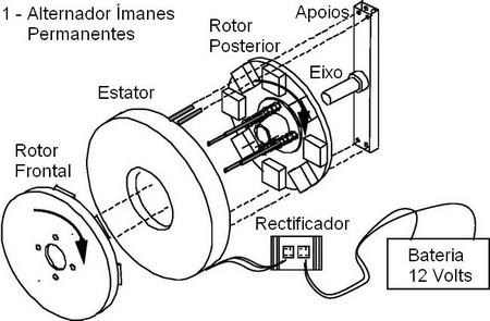 aa7e06d8be4 Gerador Imãs Permanentes - Esquemas - Eletronica PT
