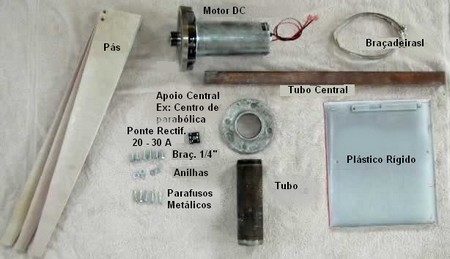 componentes do aerogerador