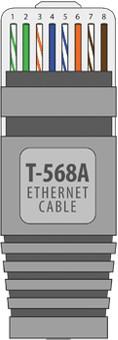 Plug 568A