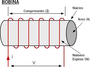 3ec9d2884f2 Bobina - Esquemas - Eletronica PT
