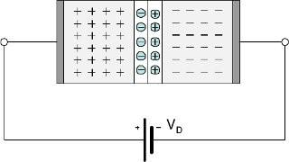 diodo polarizado diretamente