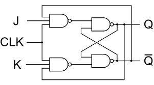 eletr u00f3nica digital - esquemas