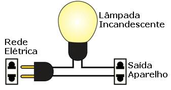 lampada em série para reparação
