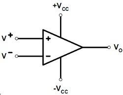 AmpOp Amplificador Operacional simbolo