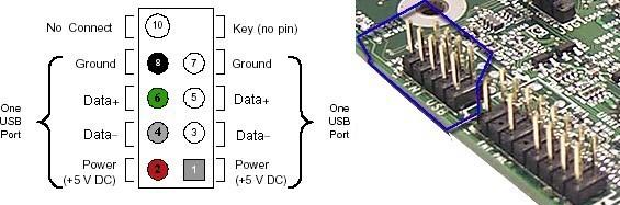 ficha de ligação frontal USB motherboard