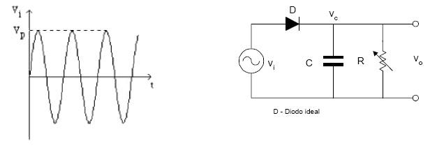 circuito detector de pico