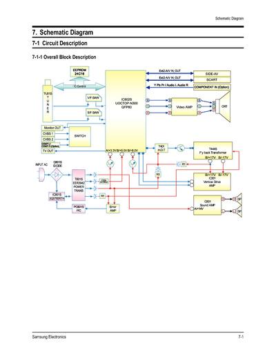 Samsung Ksda Chassis Service Manual Repair Schematics