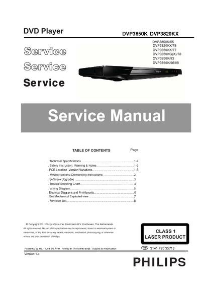Philips Dvp3820kx Dvp3850k  Service Manual  Repair Schematics