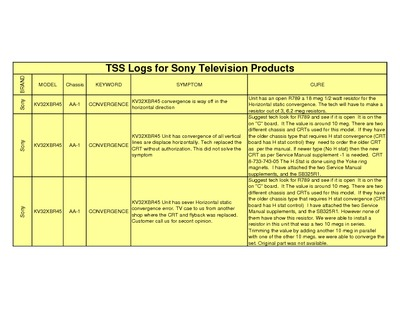 Repair tips for SONY TV