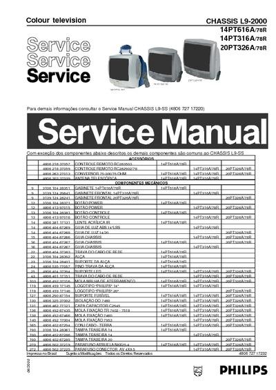 Philips manual de iluminacion