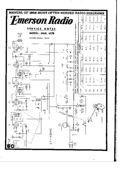 Emerson Tv Schematics on vintage philco radio diagrams