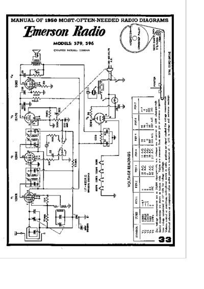 radio emerson 579  service manual  repair schematics