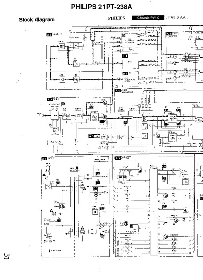 philips 21pt238a chassis pv4 0 aa  service manual  repair