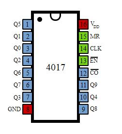 IC-4017-Pin-Diagram.jpg