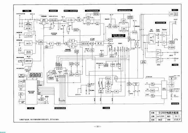 Grundig Satellit 750 Schematic Diagram
