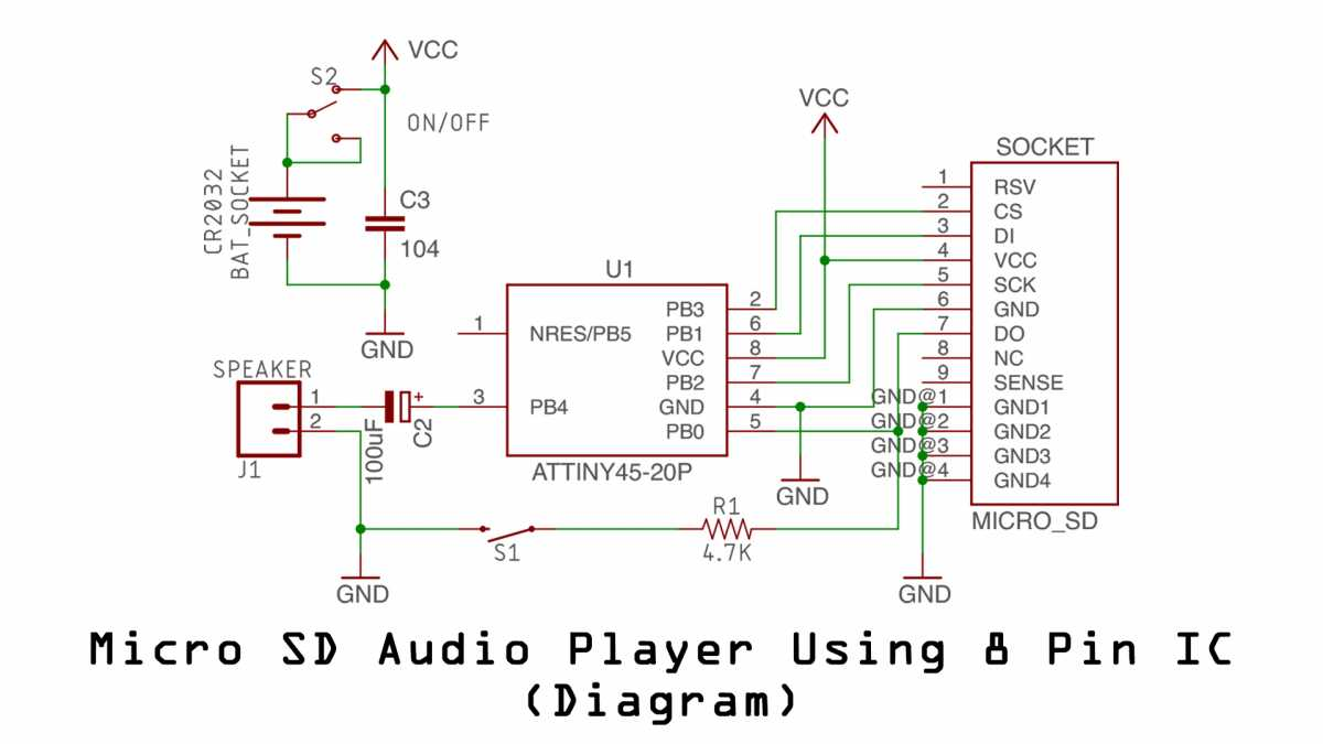 Micro_SD_Player_Diagram.jpg